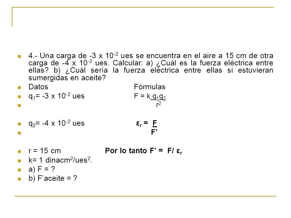 r = 15 cm Por lo tanto F' = F/ εr k= 1 dinacm2/ues2. a) F =