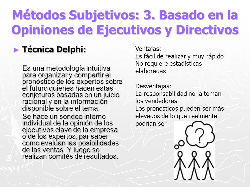 Métodos Subjetivos: 3. Basado en la Opiniones de Ejecutivos y Directivos