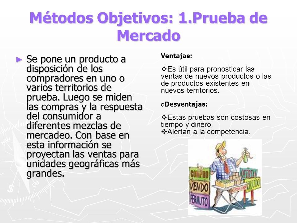 Métodos Objetivos: 1.Prueba de Mercado