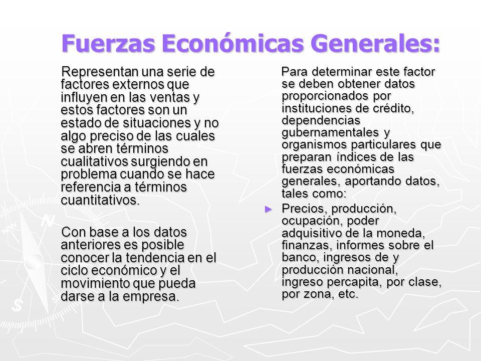 Fuerzas Económicas Generales: