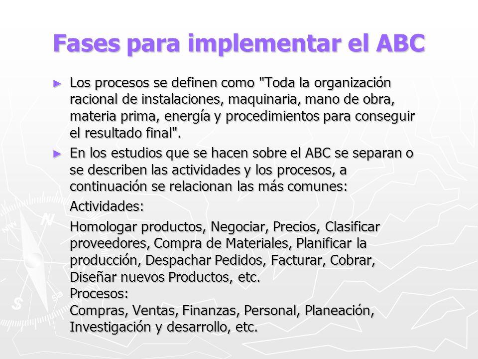 Fases para implementar el ABC