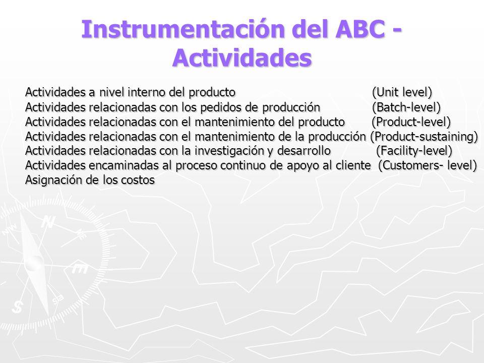 Instrumentación del ABC - Actividades