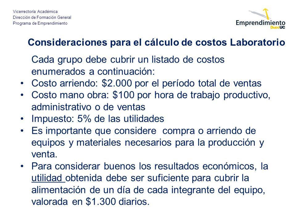 Consideraciones para el cálculo de costos Laboratorio