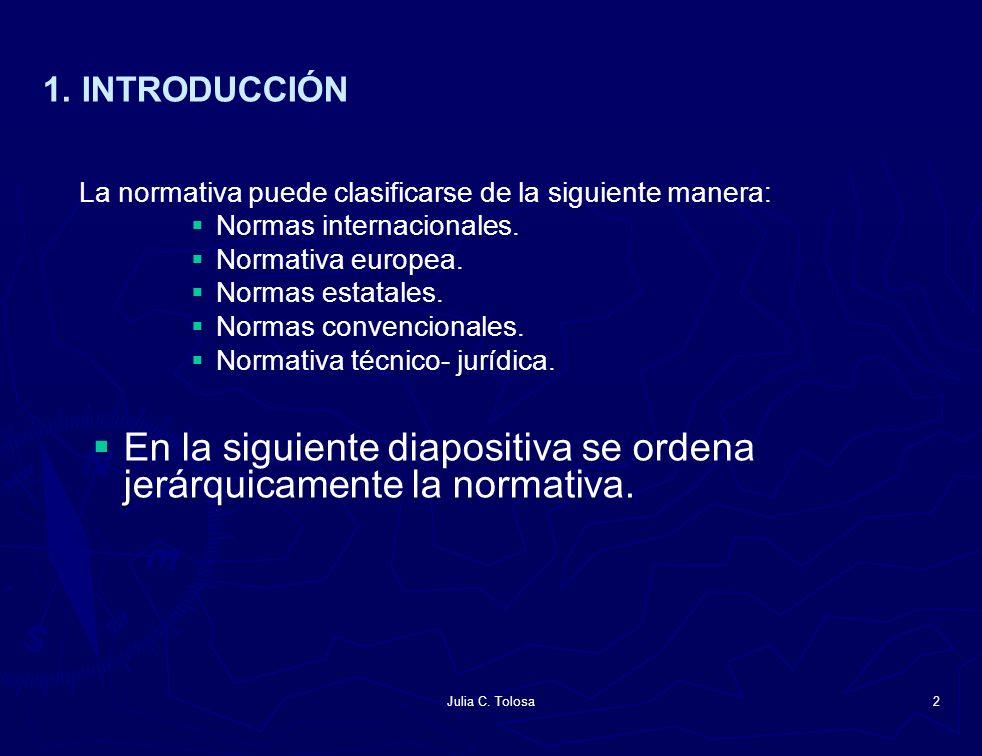 En la siguiente diapositiva se ordena jerárquicamente la normativa.