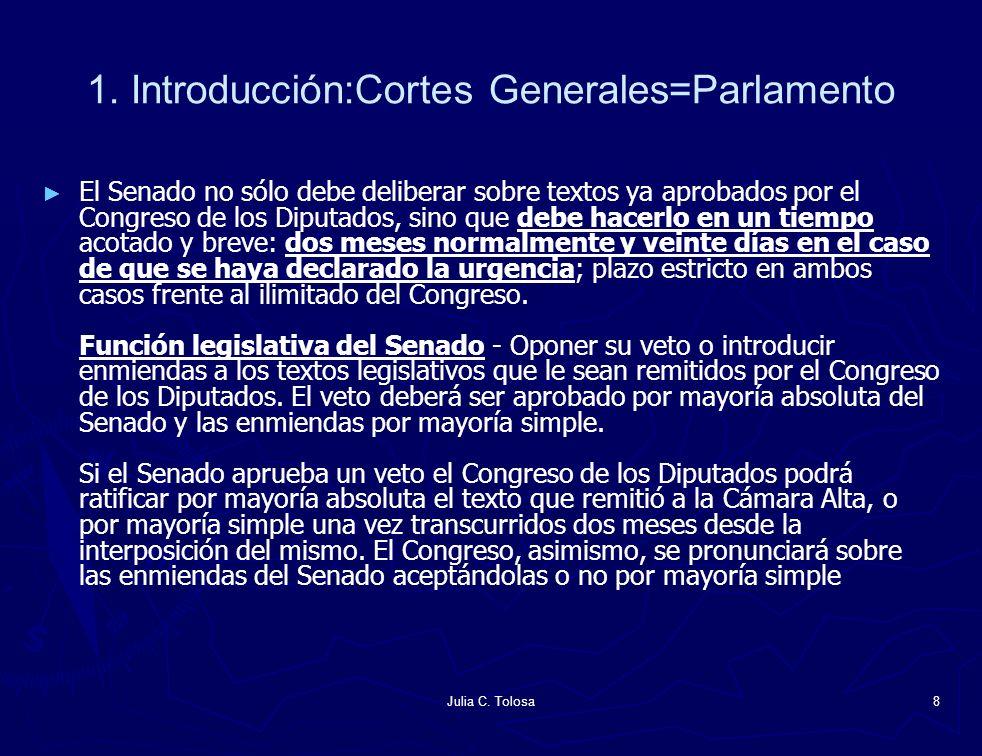 1. Introducción:Cortes Generales=Parlamento