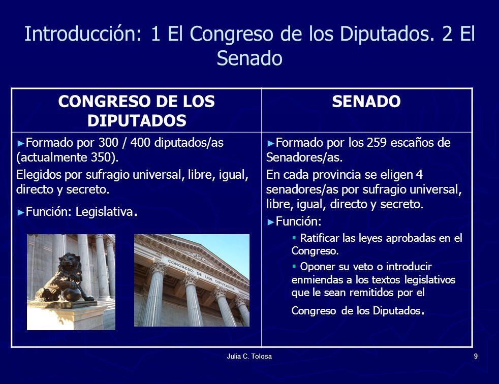 Introducción: 1 El Congreso de los Diputados. 2 El Senado