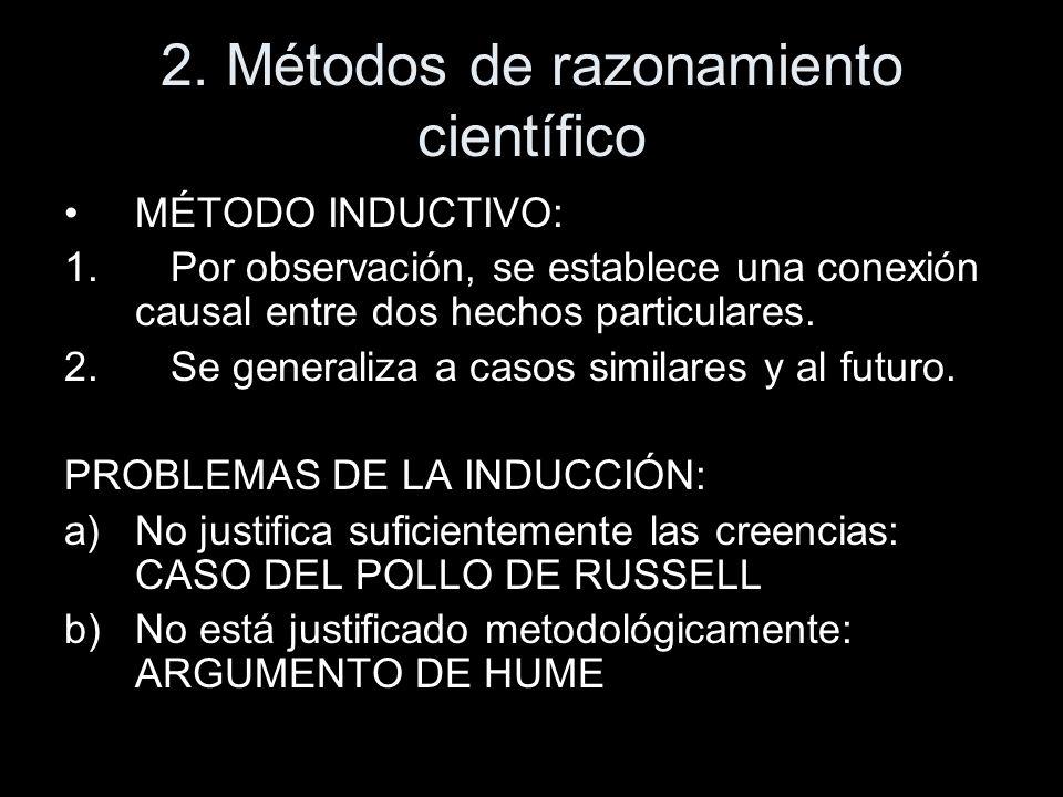 2. Métodos de razonamiento científico