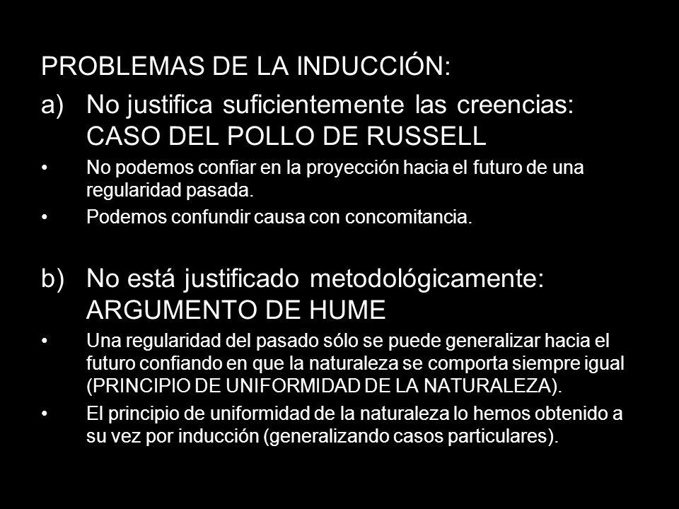 PROBLEMAS DE LA INDUCCIÓN: