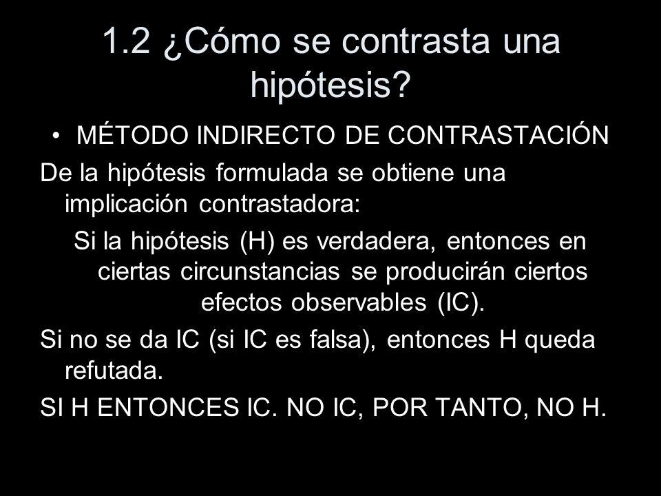 1.2 ¿Cómo se contrasta una hipótesis