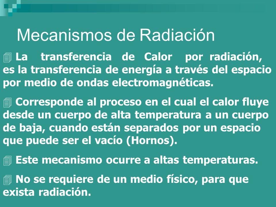 Mecanismos de Radiación