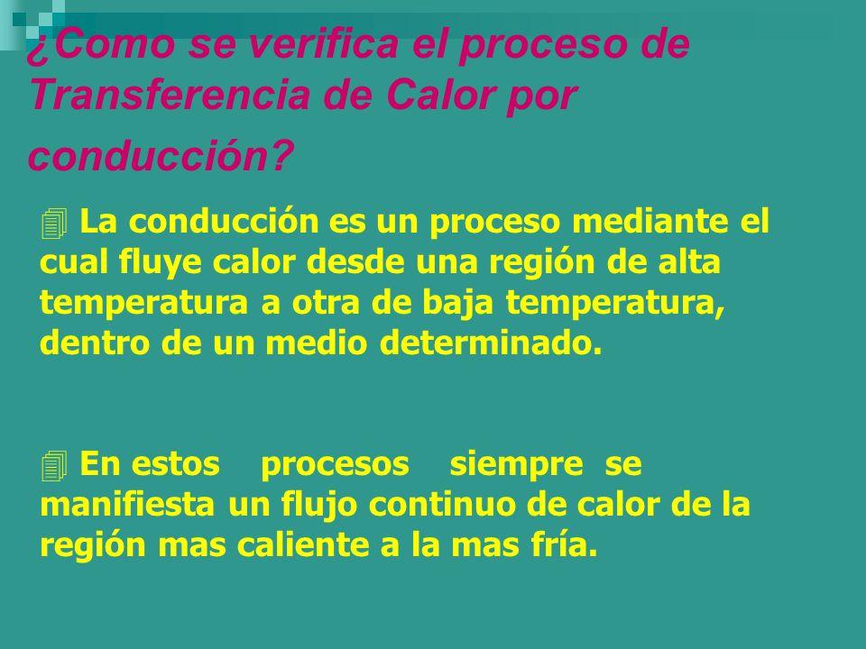 ¿Como se verifica el proceso de Transferencia de Calor por conducción