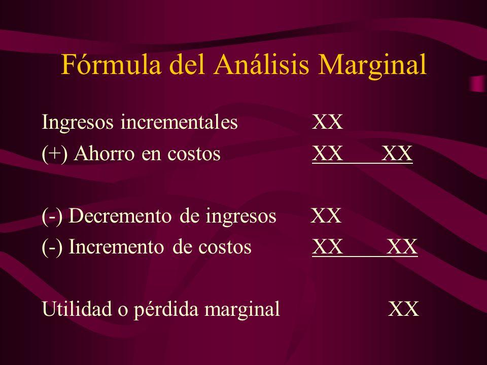 Fórmula del Análisis Marginal