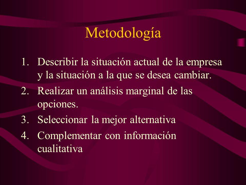 Metodología Describir la situación actual de la empresa y la situación a la que se desea cambiar. Realizar un análisis marginal de las opciones.
