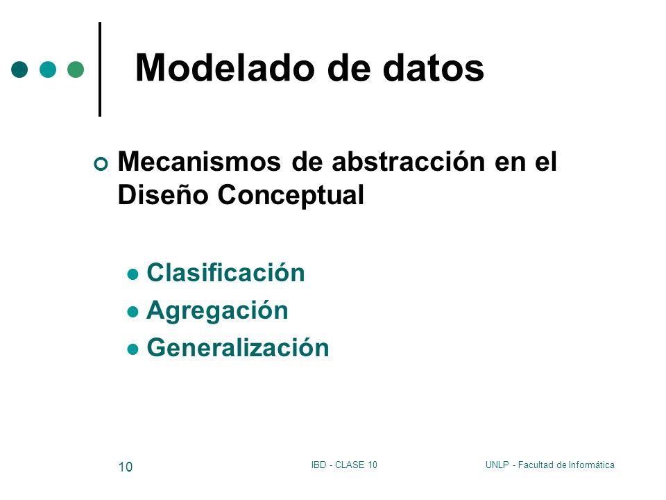 Modelado de datos Mecanismos de abstracción en el Diseño Conceptual