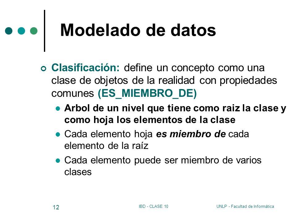Modelado de datos Clasificación: define un concepto como una clase de objetos de la realidad con propiedades comunes (ES_MIEMBRO_DE)