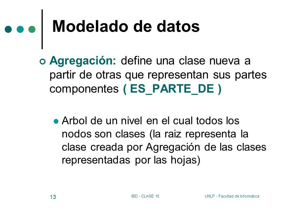 Modelado de datosAgregación: define una clase nueva a partir de otras que representan sus partes componentes ( ES_PARTE_DE )