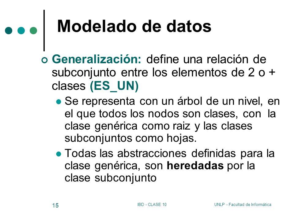 Modelado de datosGeneralización: define una relación de subconjunto entre los elementos de 2 o + clases (ES_UN)