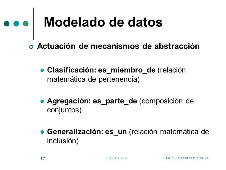 Modelado de datos Actuación de mecanismos de abstracción