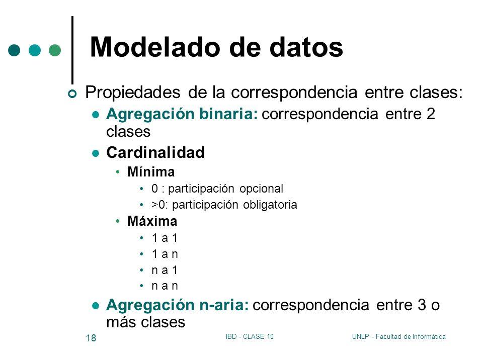 Modelado de datos Propiedades de la correspondencia entre clases: