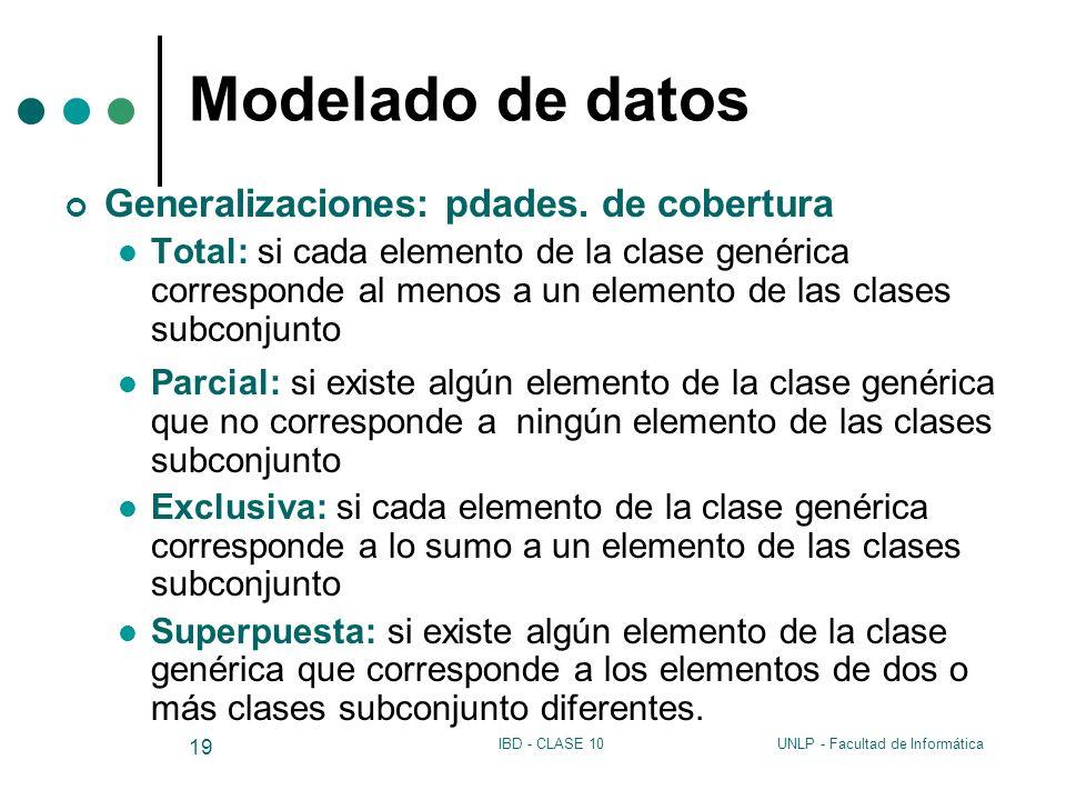 Modelado de datos Generalizaciones: pdades. de cobertura