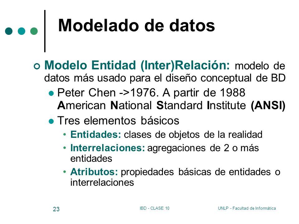 Modelado de datos Modelo Entidad (Inter)Relación: modelo de datos más usado para el diseño conceptual de BD.