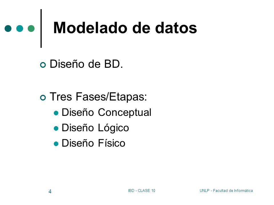 Modelado de datos Diseño de BD. Tres Fases/Etapas: Diseño Conceptual