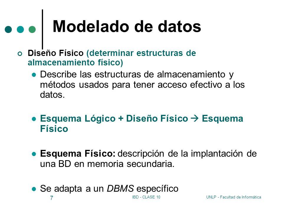 Modelado de datos Diseño Físico (determinar estructuras de almacenamiento físico)