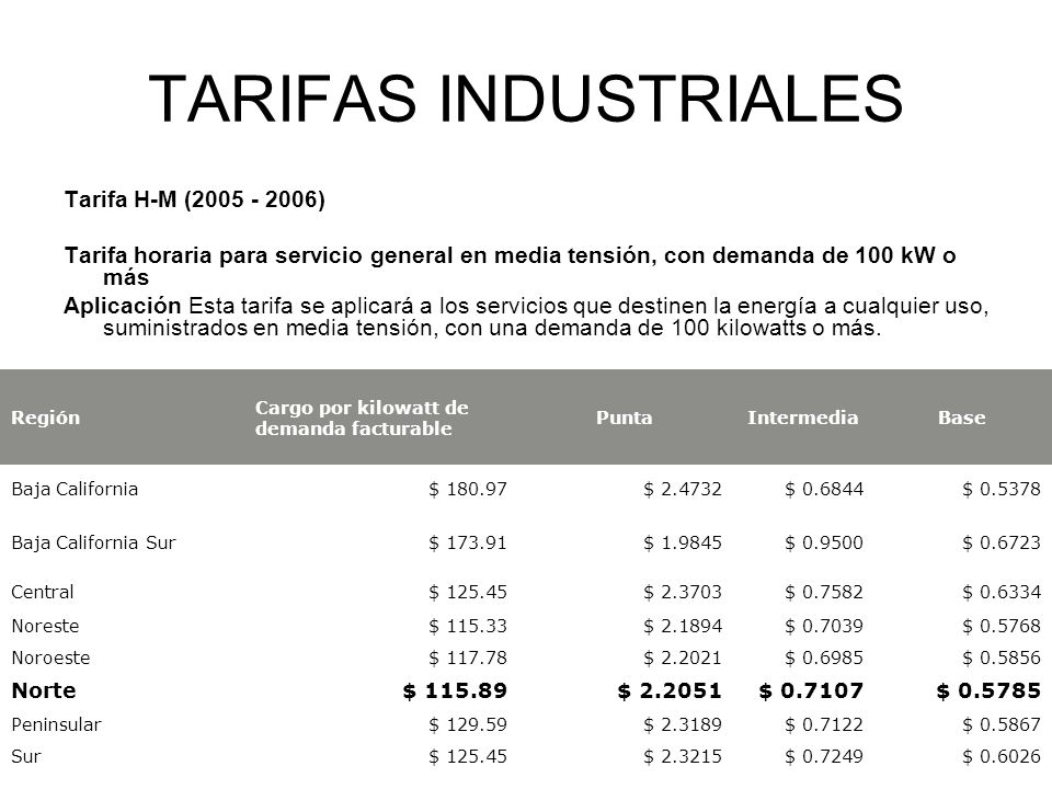 TARIFAS INDUSTRIALES Tarifa H-M (2005 - 2006)