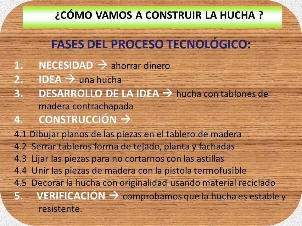 FASES DEL PROCESO TECNOLÓGICO: ¿CÓMO VAMOS A CONSTRUIR LA HUCHA