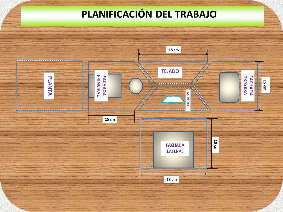 PLANIFICACIÓN DEL TRABAJO