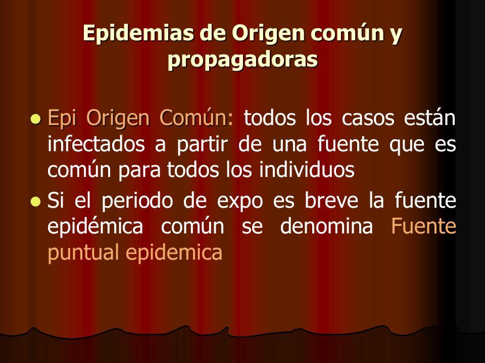 Epidemias de Origen común y propagadoras