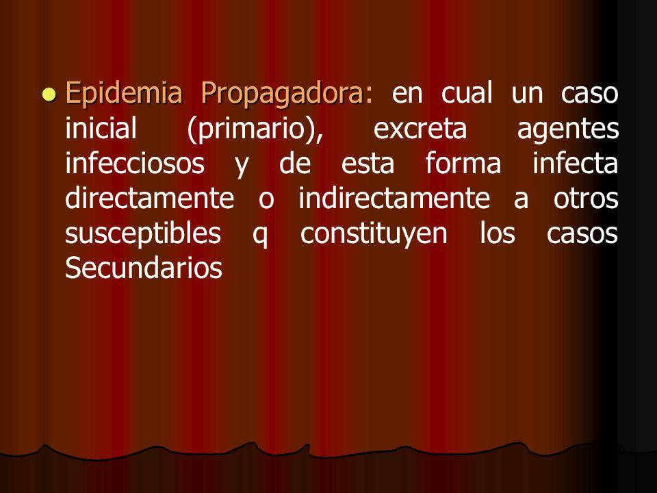 Epidemia Propagadora: en cual un caso inicial (primario), excreta agentes infecciosos y de esta forma infecta directamente o indirectamente a otros susceptibles q constituyen los casos Secundarios