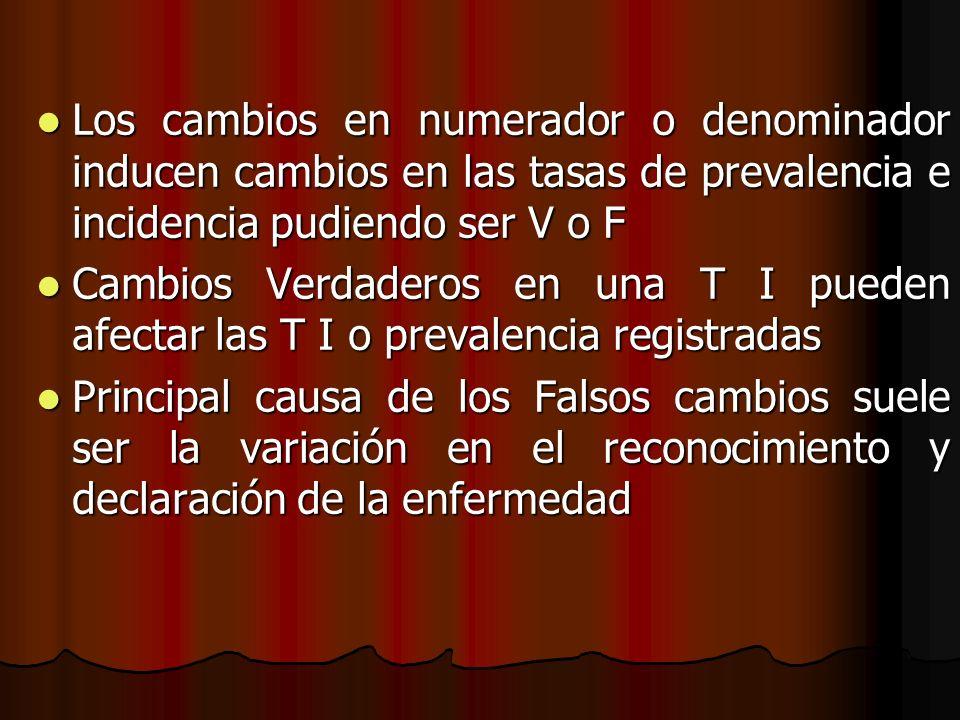 Los cambios en numerador o denominador inducen cambios en las tasas de prevalencia e incidencia pudiendo ser V o F