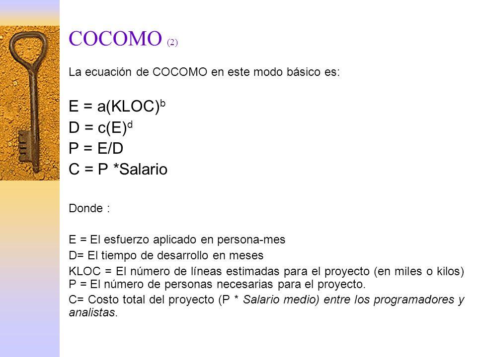 COCOMO (2) E = a(KLOC)b D = c(E)d P = E/D C = P *Salario
