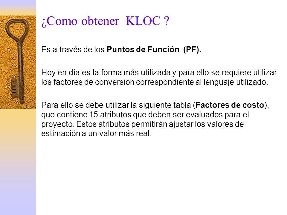 ¿Como obtener KLOC Es a través de los Puntos de Función (PF).