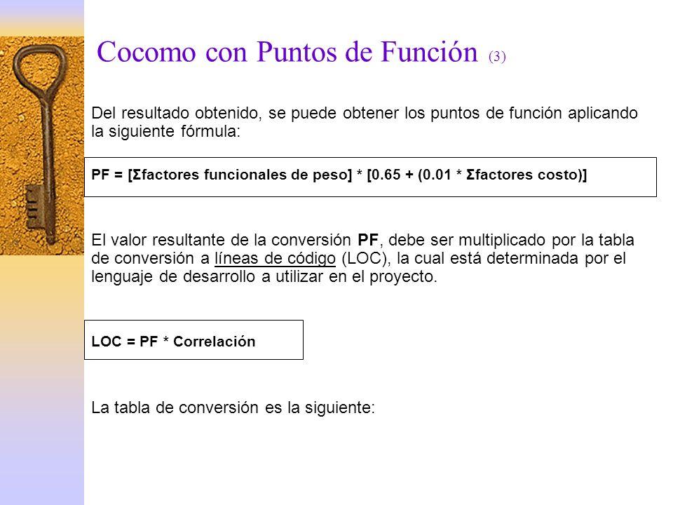 Cocomo con Puntos de Función (3)