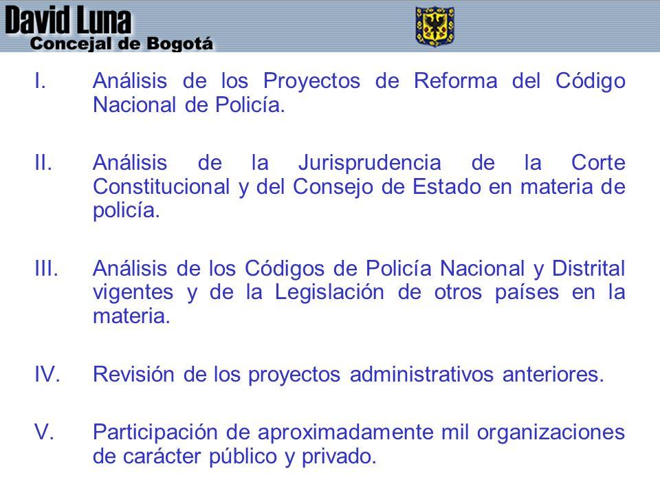 Análisis de los Proyectos de Reforma del Código Nacional de Policía.