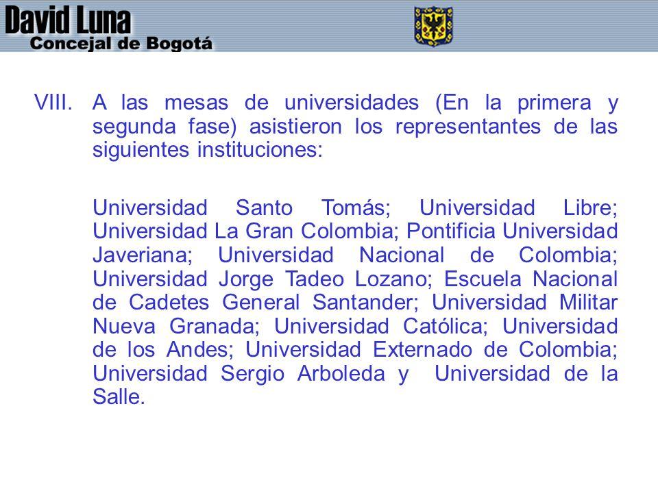 A las mesas de universidades (En la primera y segunda fase) asistieron los representantes de las siguientes instituciones: