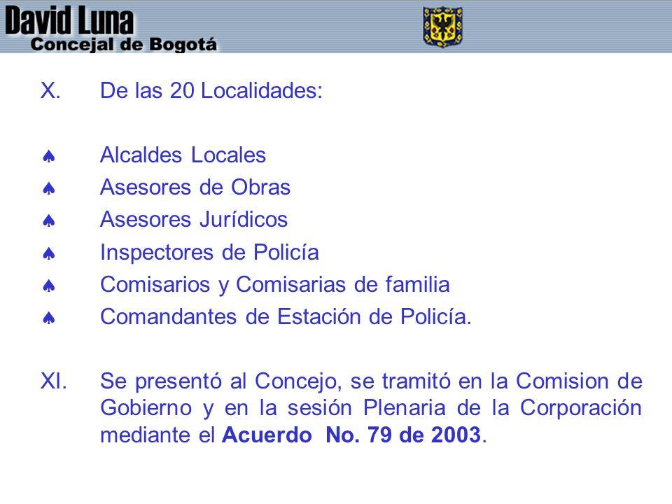 De las 20 Localidades: Alcaldes Locales. Asesores de Obras. Asesores Jurídicos. Inspectores de Policía.