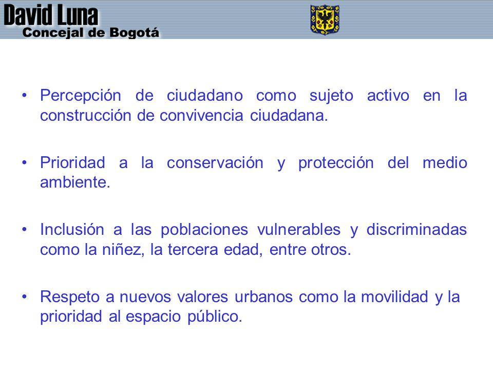 Percepción de ciudadano como sujeto activo en la construcción de convivencia ciudadana.