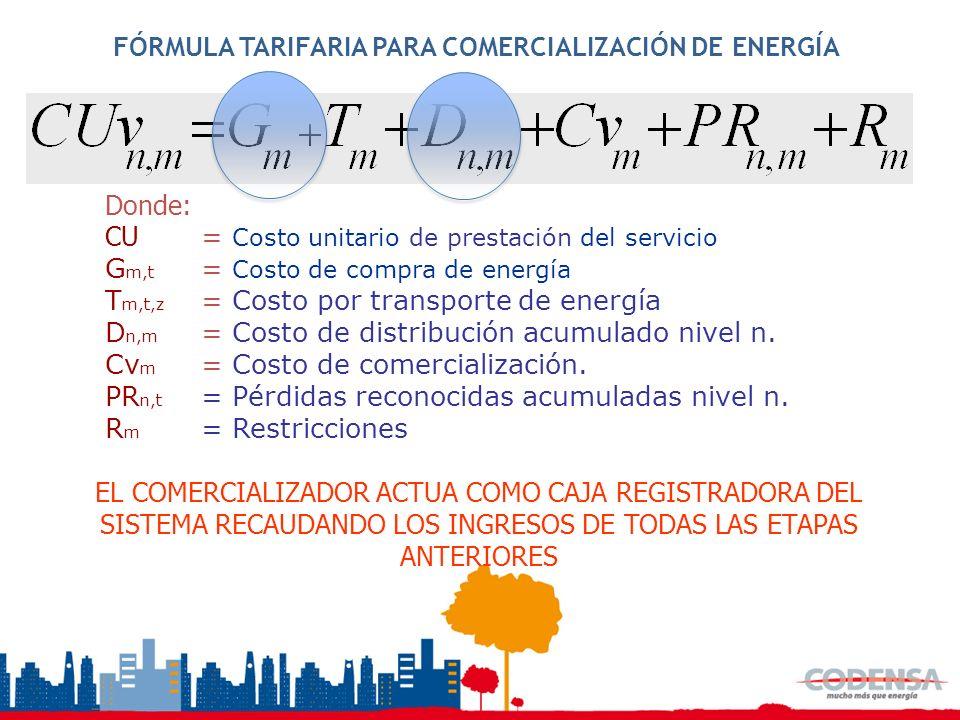 FÓRMULA TARIFARIA PARA COMERCIALIZACIÓN DE ENERGÍA