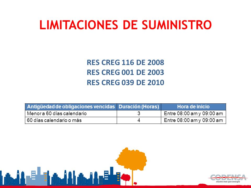 LIMITACIONES DE SUMINISTRO