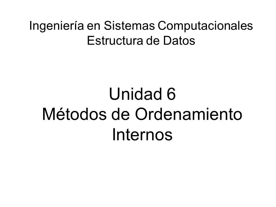 Unidad 6 Métodos de Ordenamiento Internos