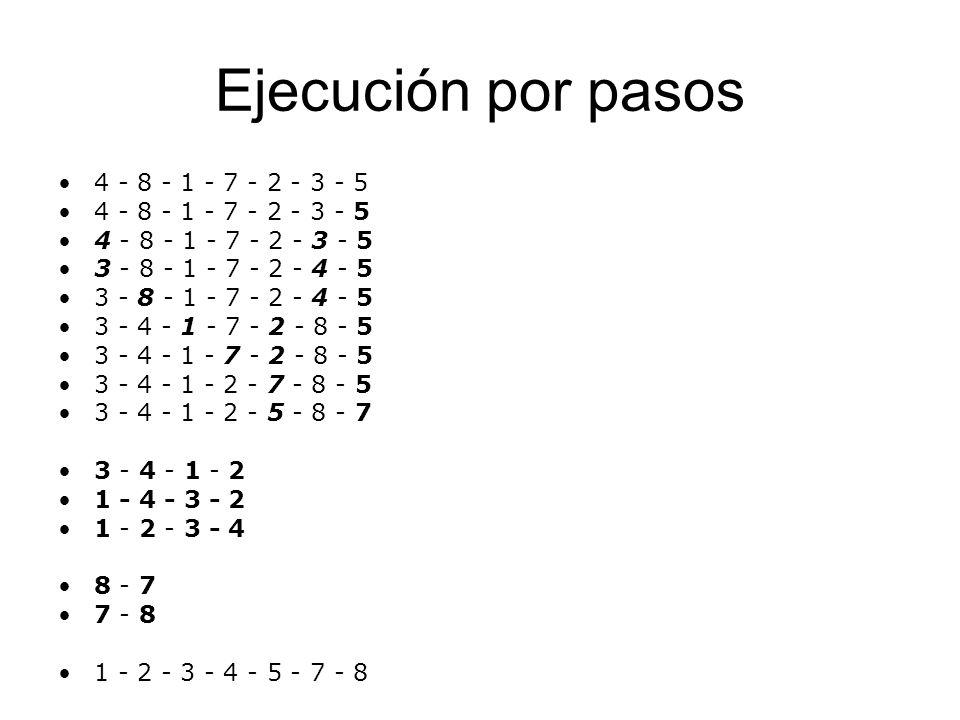 Ejecución por pasos 4 - 8 - 1 - 7 - 2 - 3 - 5