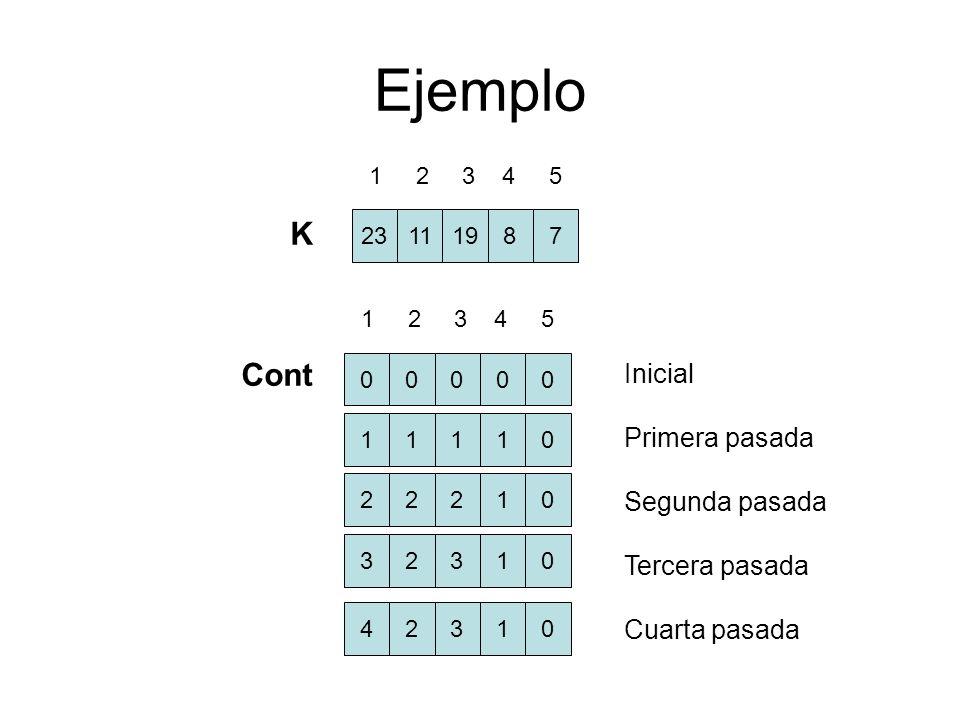 Ejemplo K Cont Inicial Primera pasada Segunda pasada Tercera pasada