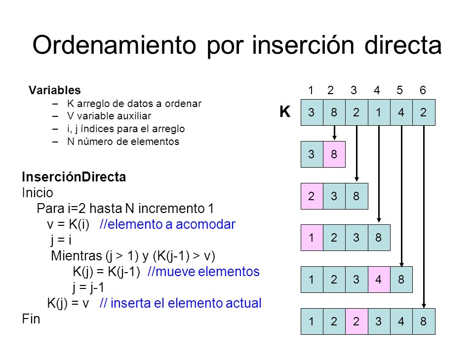 Ordenamiento por inserción directa