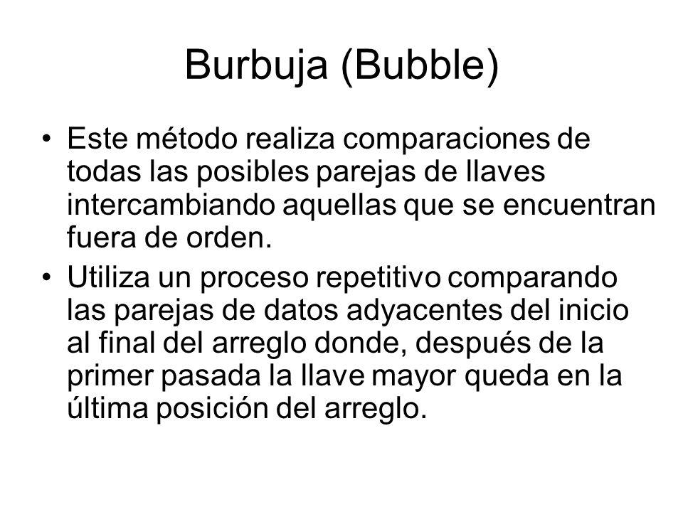 Burbuja (Bubble) Este método realiza comparaciones de todas las posibles parejas de llaves intercambiando aquellas que se encuentran fuera de orden.