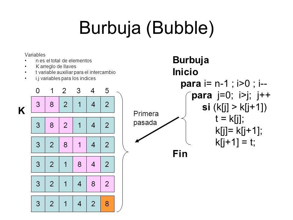 Burbuja (Bubble) Burbuja Inicio para i= n-1 ; i>0 ; i--