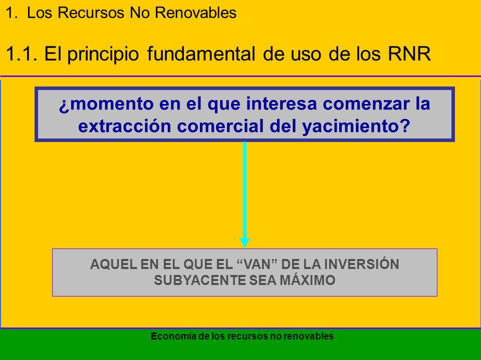 Economía de los recursos naturales