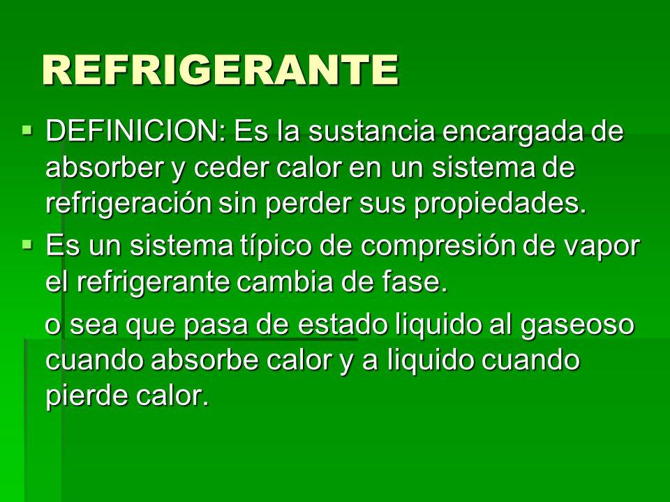REFRIGERANTE DEFINICION: Es la sustancia encargada de absorber y ceder calor en un sistema de refrigeración sin perder sus propiedades.
